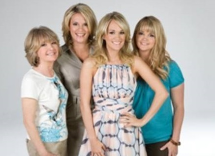 Carrie Underwood Family Photos, Husband, Son, Age, Weight,